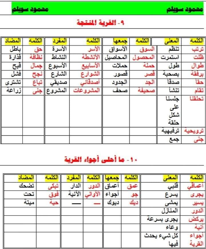 لغة عربية  الصف الرابع في خمس ورقات فقط