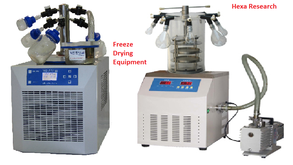 Global Industry & Market Research Report 2016: Freeze Drying