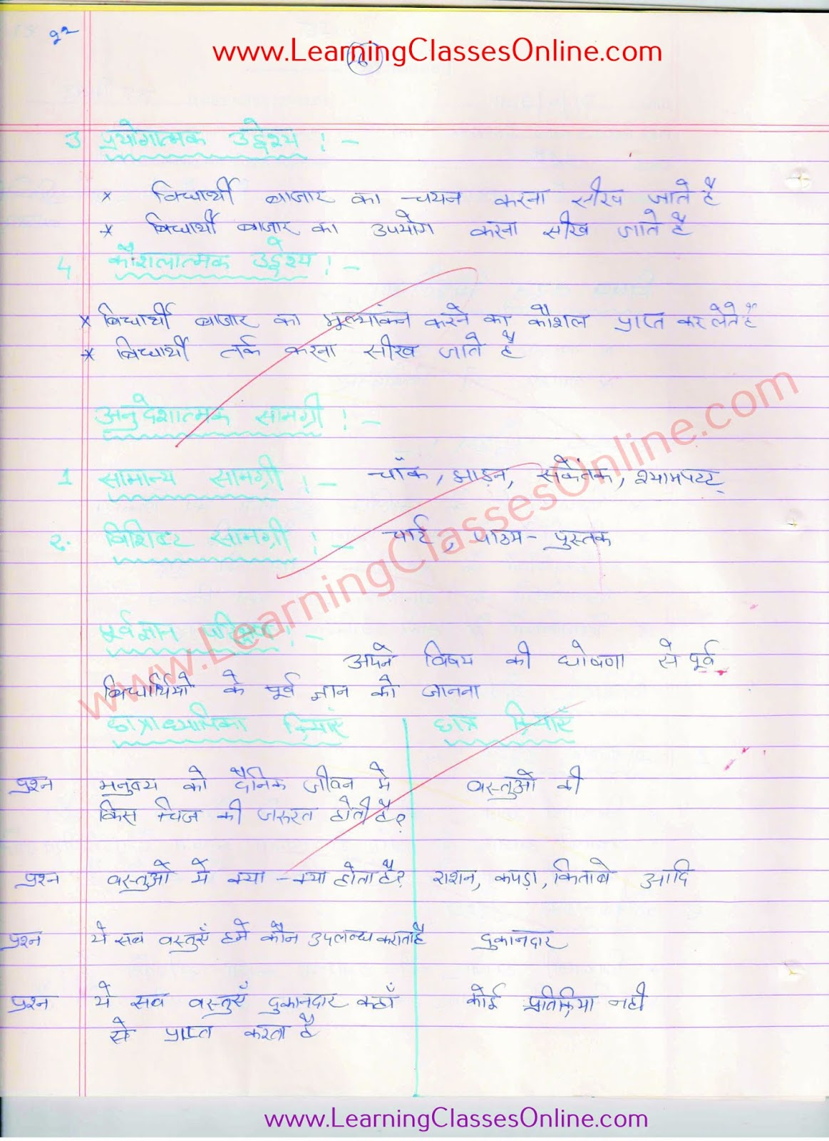 class 12 economics lesson plan in hindi on bazaar