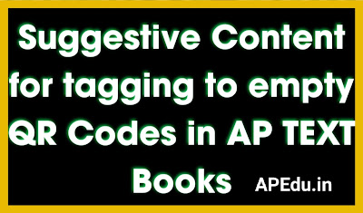 Suggestive Content for tagging to empty QR Codes in AP TEXT Books