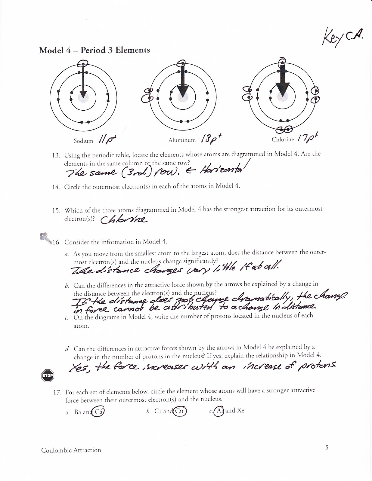 Periodic Trends Pogil Worksheet Key