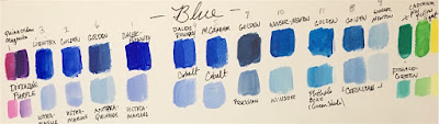 Color swatches of various blue paint.