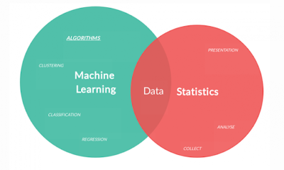 The Actual Difference Between Statistics and Machine Learning