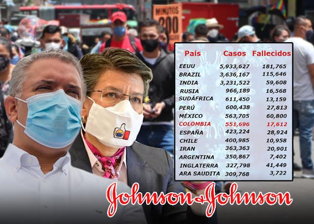 hoyennoticia.com, COVID-19: Johnson & Johnson escogió a Colombia para probar su vacuna por el incremento de casos