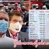 COVID-19: Johnson & Johnson escogió a Colombia para probar su vacuna por el incremento de casos