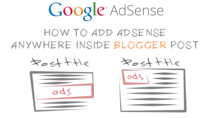 Add Adsense advertisements anywhere inside blogger posts