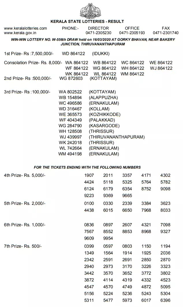 Kerala Lottery  Result WIN-WIN