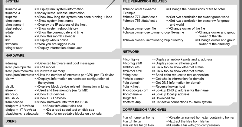Networking And Scripting Linux Commands Cheat Sheet