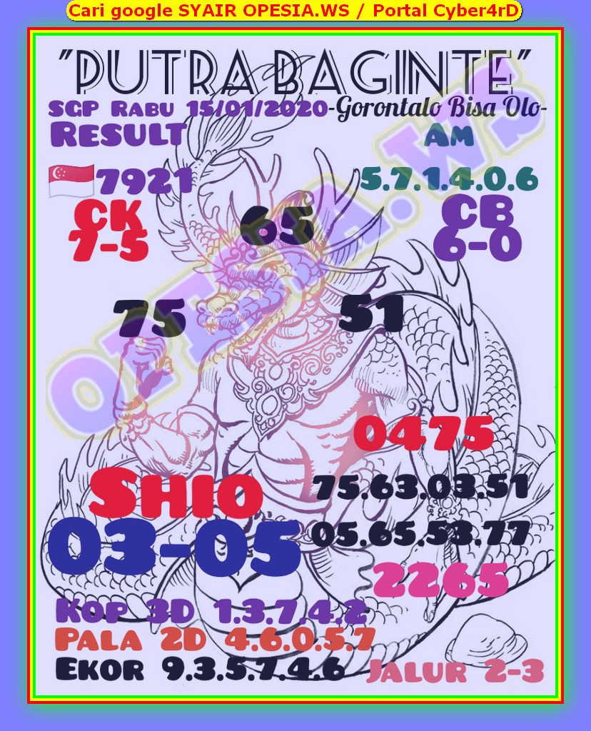 Kode syair Singapore Rabu 15 Januari 2020 18