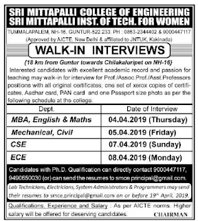 Sri Mittapalli College of Engineering, Guntur Recruitment 2019 Professor/Associate Professor/Assistant Professor Jobs Notification