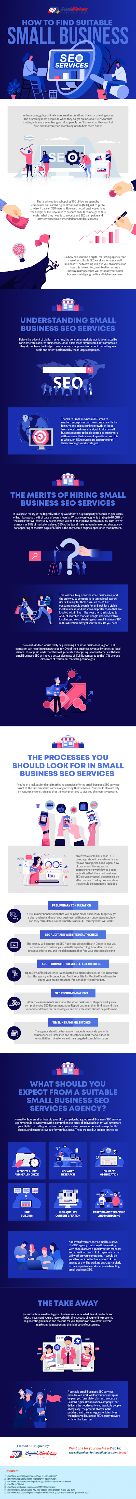 How to Find Suitable Small Business SEO Services #infographic #Small Business #SEO #SEO Services