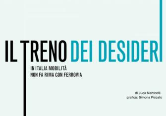 #IlTrenoDeiDeisderi – Un programma elettorale per muovere Roma