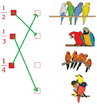 Pasangkan pecahan dan gambar burung berwarna yang sesuai www.simplenews.me