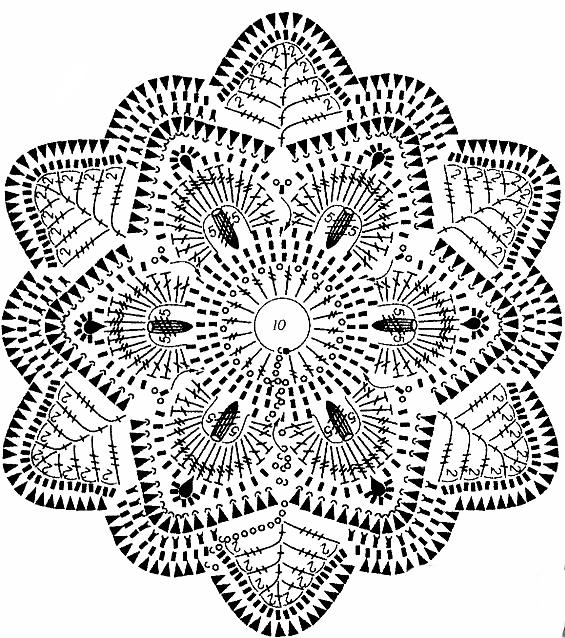 tapete a crochet con moldes