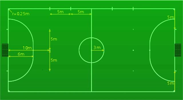 ukuran lapangan futsal beserta keterangannya