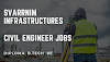 Civil Engineering vacancy || Svarrnim Infrastructures
