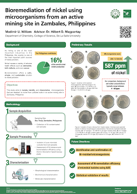 """Poster titled, """"Bioremidiation of nickel using microorganisms from an active mining site in Zambales, Philippines"""". Future directions box has checks and highlights."""