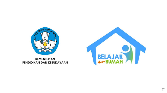 Panduan Belajar Dari Rumah Minggu Ke 16 (BDR) 19-23 April 2021 Di Televisi Republik Indonesia (TVRI) Untuk Jenjang Pendidikan PAUD Dan Sekolah Dasar (SD)