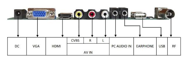 LED Monitor To LED TV Using Universal LED TV Firmeware