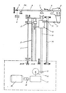 Схема прибора для измерения растяжимости чулочно-носочных изделий