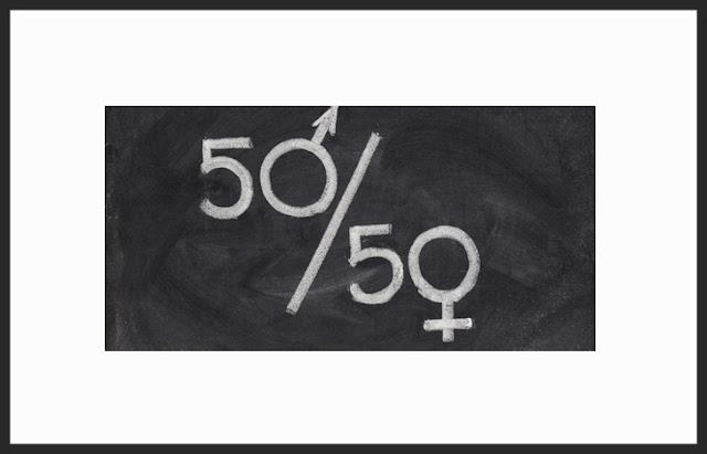 Pengertian Feminisme, Ciri Feminisme, Sejarah Feminisme
