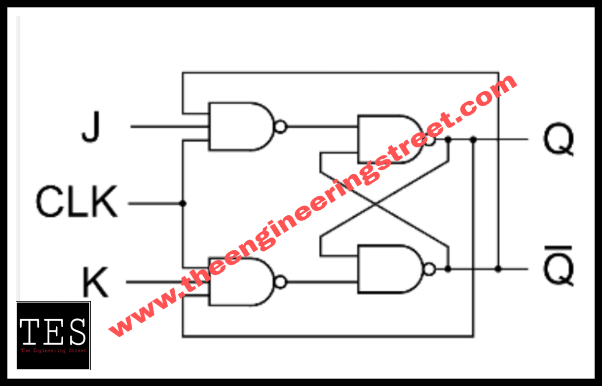 sequential and combinational logic circuits