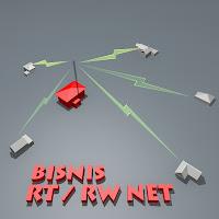 Membangun Dan Membuka Bisnis RT/RW NET