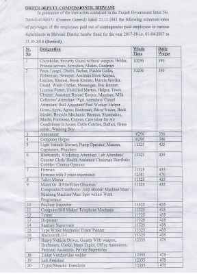 Haryana DC Rate list for All Group C D Posts