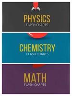 Download JEE Main & Advanced Books Drive | Study Materials