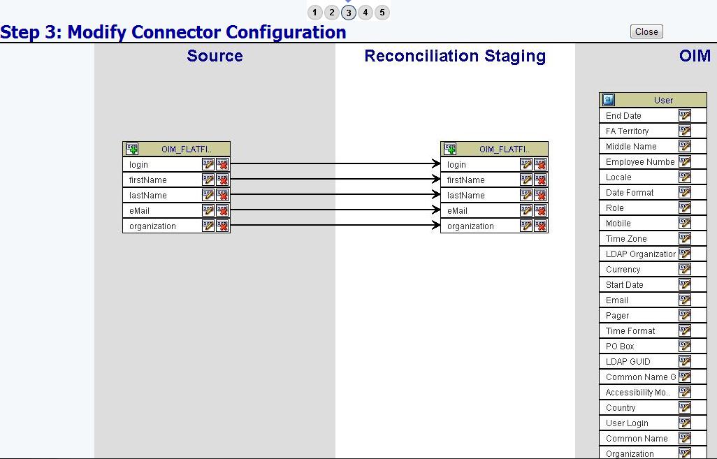Ritesh's Oracle Identity Management Help Engine: OIM 11g R2