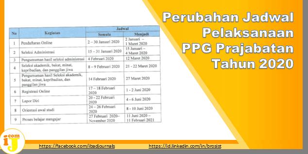 Perubahan Jadwal Pelaksanaan PPG Prajabatan Tahun 2020
