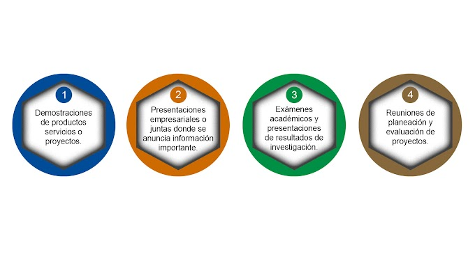 ¿Qué son las presentaciones digitales? (PowerPoint 2019)