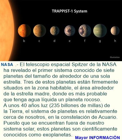 La enana ultrafría y los siete planetas - Hallados mundos templados similares a la Tierra.