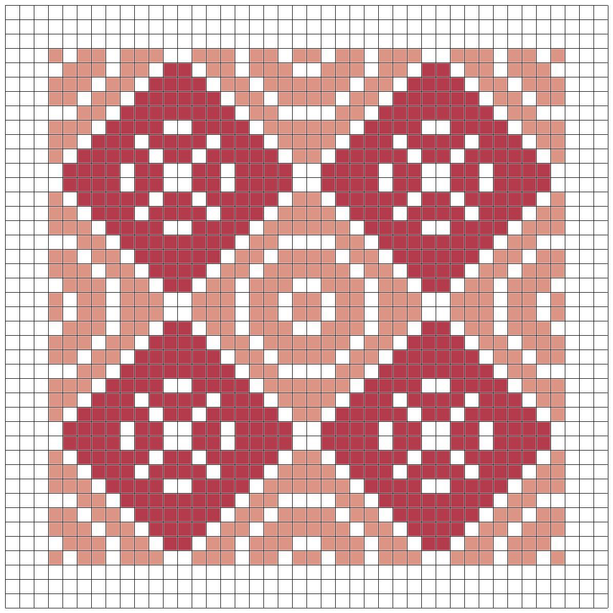 The World According To Agi Geometric Quilt Cross Stitch