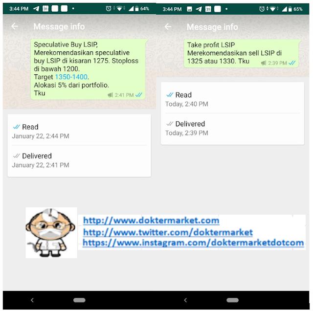 analisa teknikal saham prediksi saham januari investasi saham nyangkut 2021 hari ini harian rekomendasi kontan bisnis investor doktermarket bluechip lq45 unggulan lsip london sumatera sawit