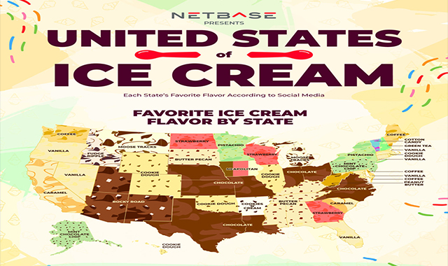 The favorite flavor of your country's ice cream, according to social media #infographic