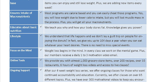 A Guide to Achieve Weight Loss