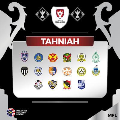 Senarai Pasukan Piala Malaysia 2019
