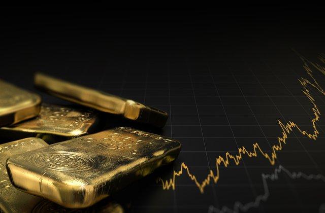 Aberdeen Standard Physical Swiss Gold Shares ETF