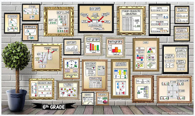 6th grade math word wall - digital version in Google Slides
