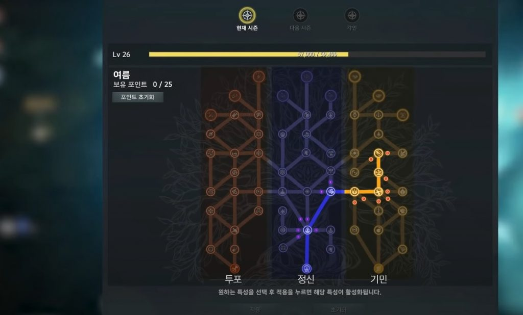 This is what the skill trees look like in Elyon