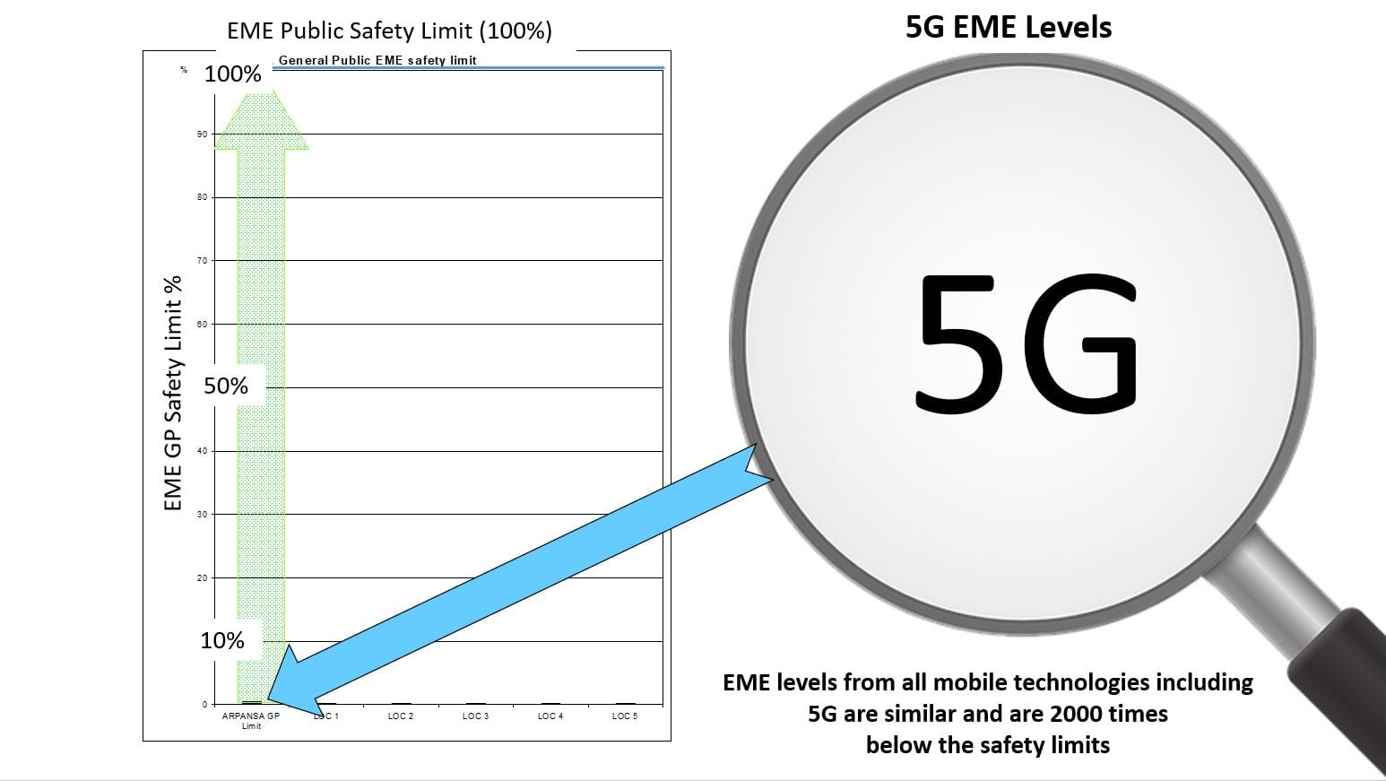 The 3G4G Blog: LTE & 5G World Series