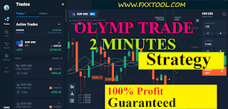 Alligator indicator strategy with 2 minute trade timeframes