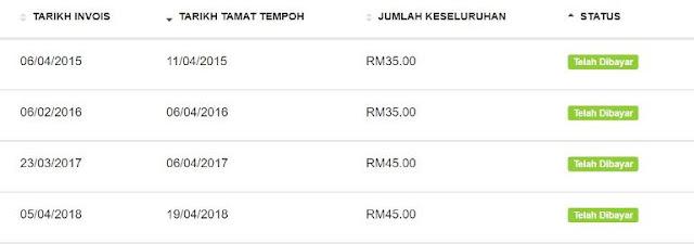 Domain Murah Malaysia