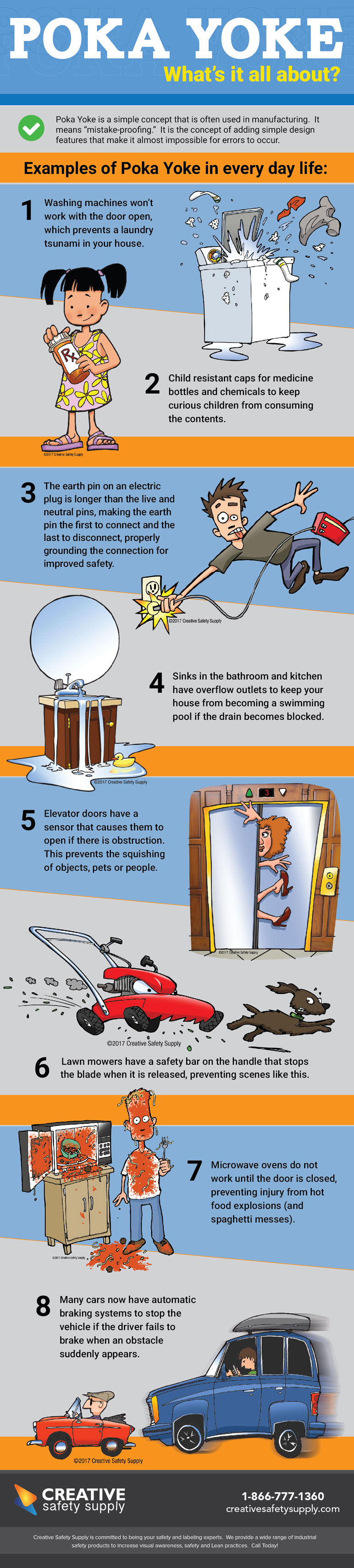 Poka Yoke: What's it all about? #infographic #Lean Manufacturing #Workplace Safety #infographics #Workplace #Facility