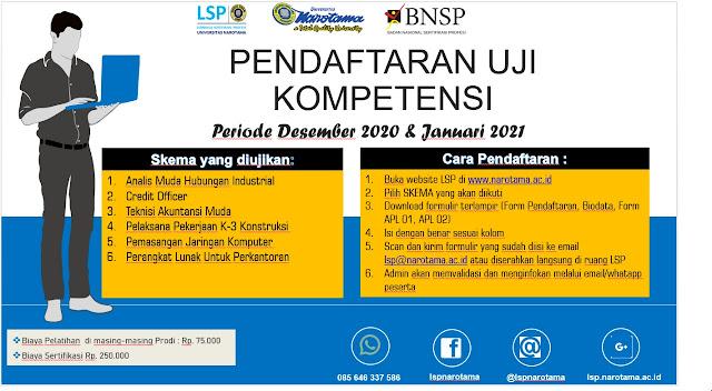 Pendaftaran Uji Kompetensi, Periode Desember - Januari 2020