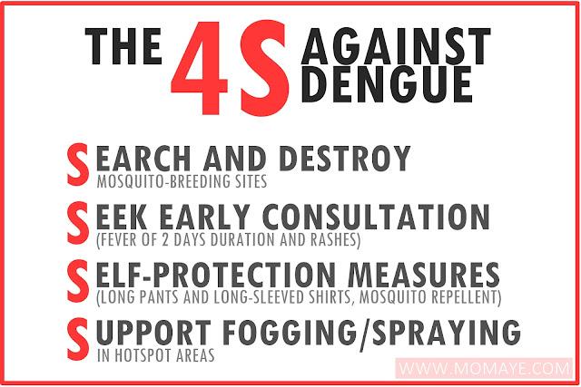 dengue, dengue fever, health, hydration, symptoms of dengue fever,