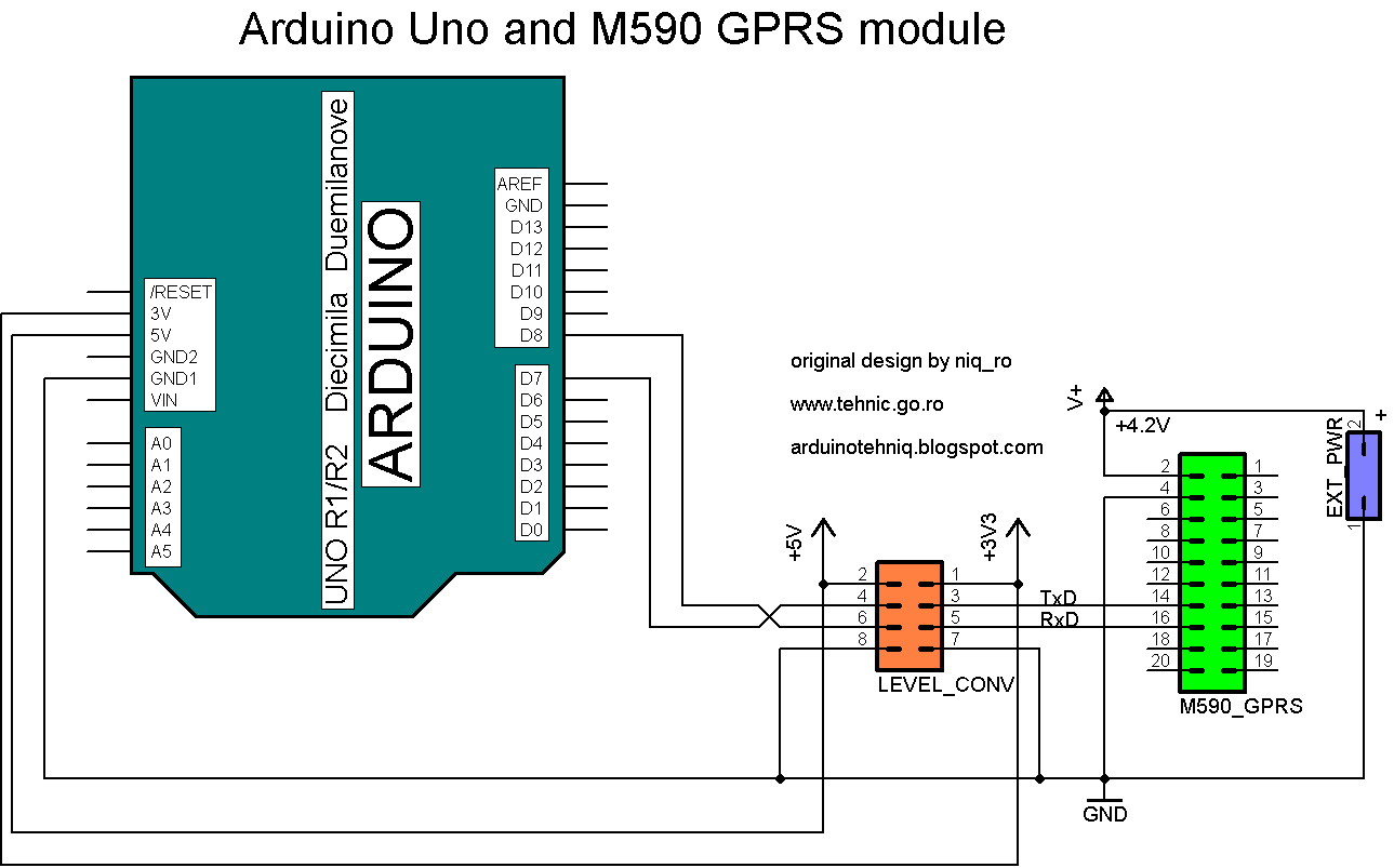 Arduino tehniq gprs module with m for sms projects