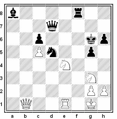 Posición de la partida de ajedrez Tigran Petrosian - Leonid Stein (III Copa Soviética por Equipos, 1961)