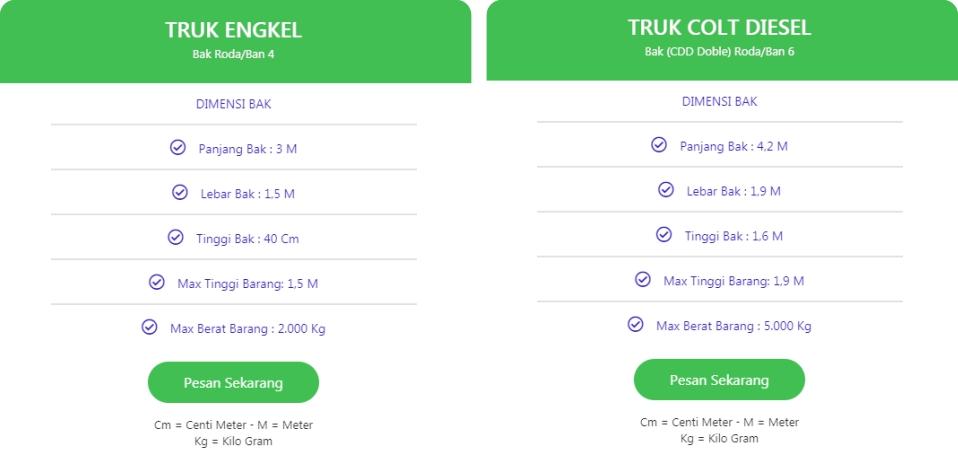 Jogja - Jasa Angkut Barang Dan Sewa Truk Harga Murah Untuk Pindahan Rumah, Kos, Kantor Ke Seluruh Indonesia